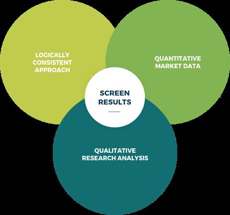 Financial Advisor Graphic